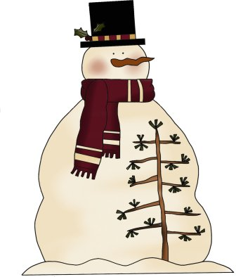 picture regarding Free Printable Primitive Snowman Patterns titled Frozen Snowman Practice - Snowman Crafts Template for Wooden